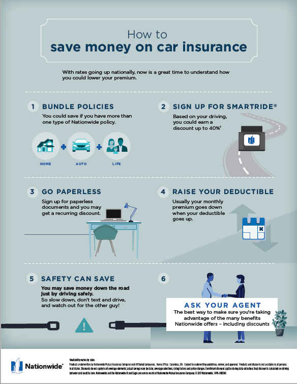 Tips For Saving On Nationwide Car Insurance Rightsure Insurance